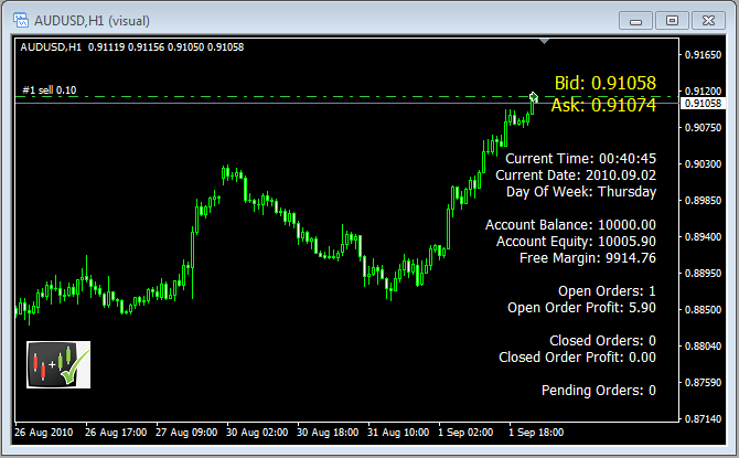 Simple Forex Tester The BEST MT4 Based Testing Platform